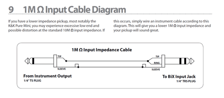 BiX - One Channel Mini Preamp, input cable diagram
