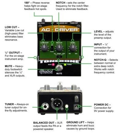 Tonebone AC Driver 1 Channel Preamplifier, controls diagram