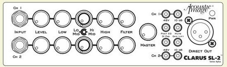 CLARUS SL-2 - 2-channel instrument amplifier, control panel