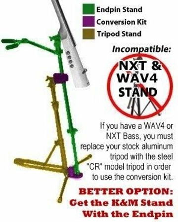 Endpin Stand for NS Design Basses, explanation graphic for the NXT/WAV Tripod incompatibilities (with the conversion kit)