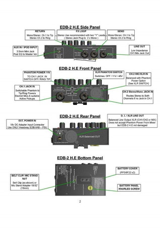 EDB 2 H.E. 2-channel Preamplifier by Headway, multi-view with text