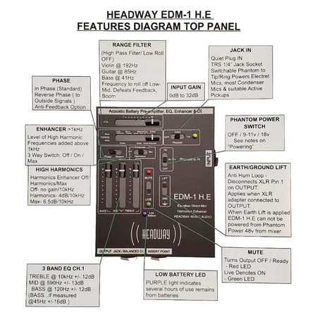 EDM-1 H.E. 1 Channel Preamplifier by Headway, with text descriptions