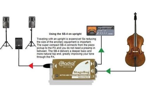 StageBug SB-4 Ultra-Compact Active DI for Piezo Pickups
