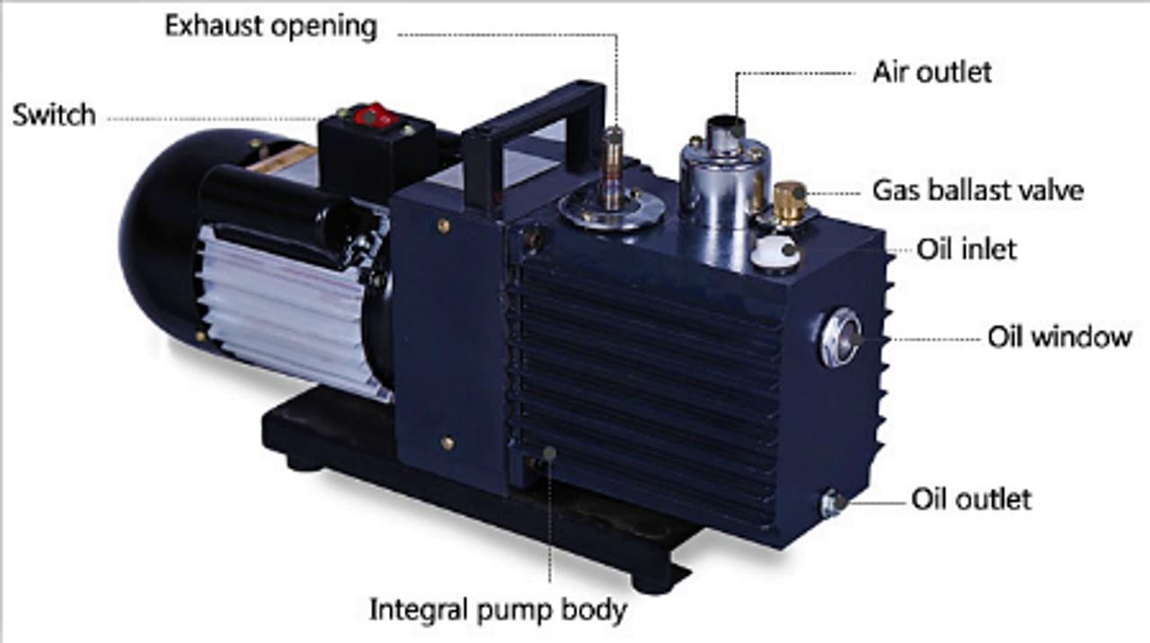 2XZ-2 Rotary Vane Vacuum Pump