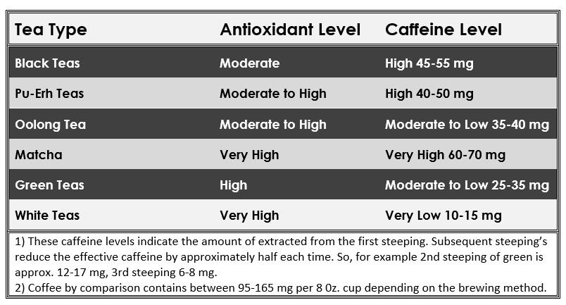 caffeine-content-and-antioxidants-in-tea.jpg