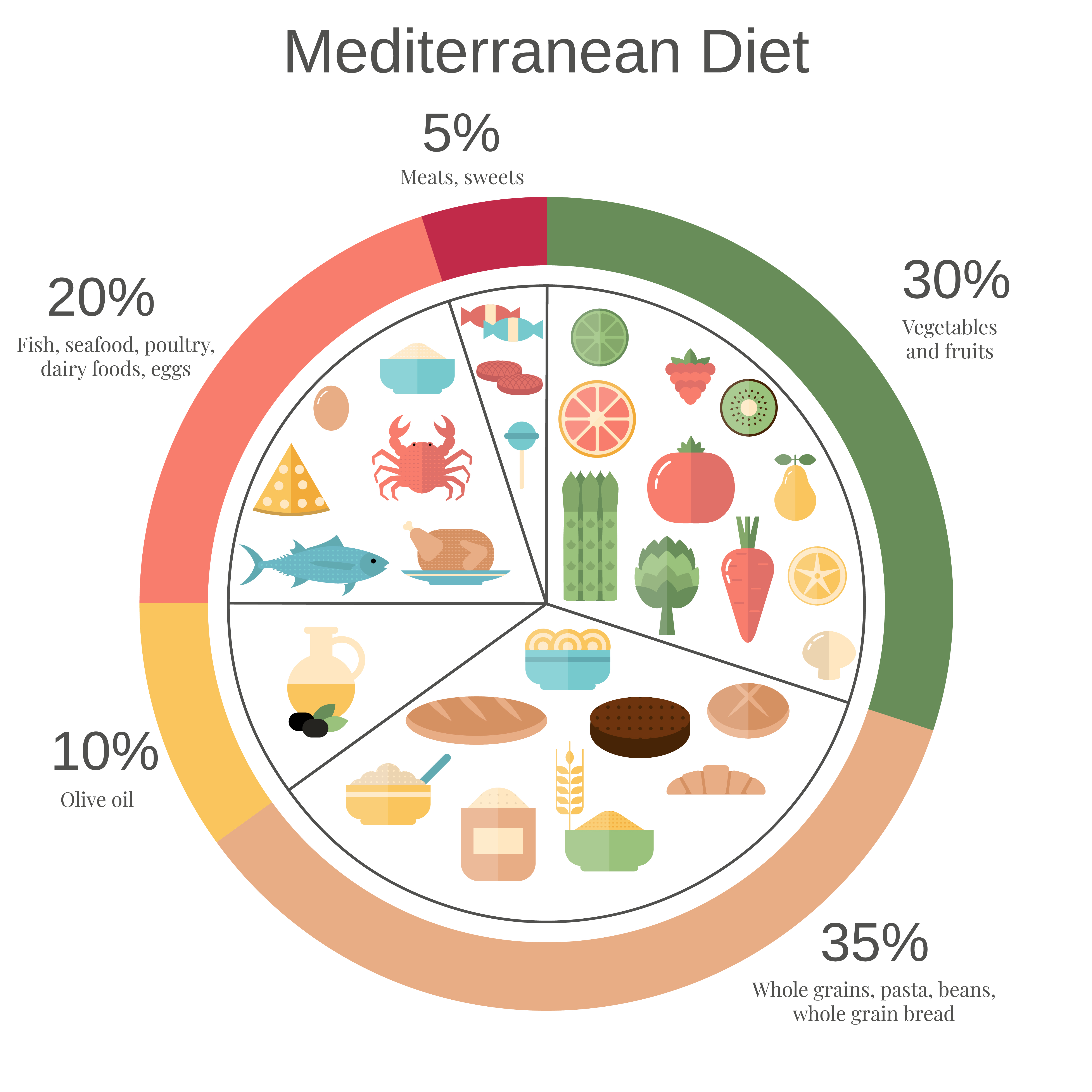 mediterranean-plate-vector.jpg
