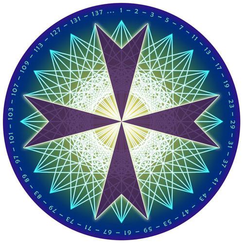 Jain 108 Prime Number Cross Decal & Sticker