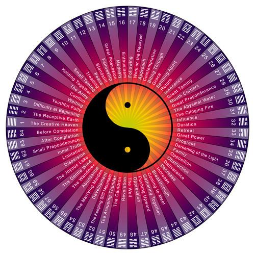 Jain 108 I Ching Decals x 2