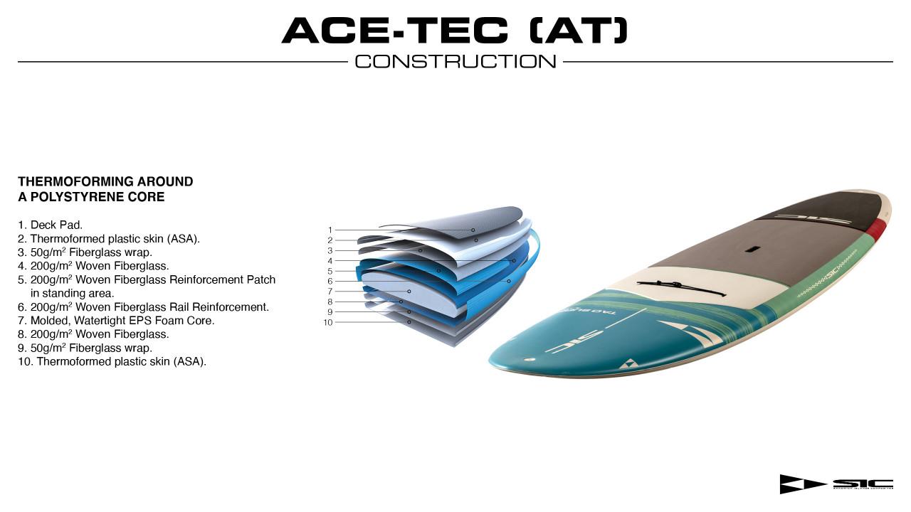 ACE-TEC