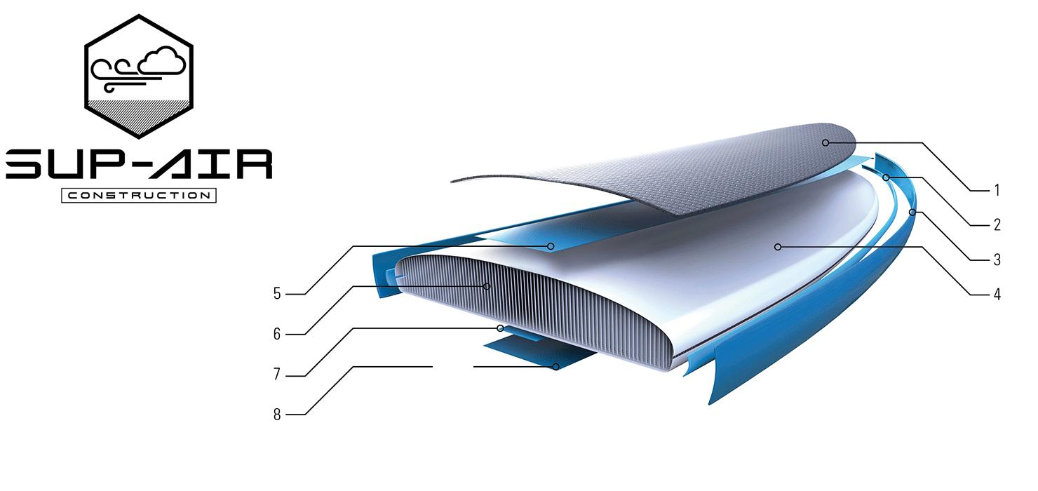 tahe-technologies-sup-air-1-2.png