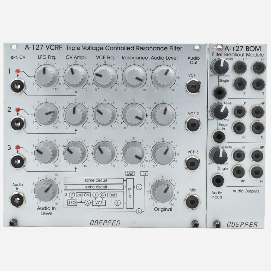 Used Doepfer A-127 and A-127 BOM Expander Eurorack triple Filter with LFO per Filter