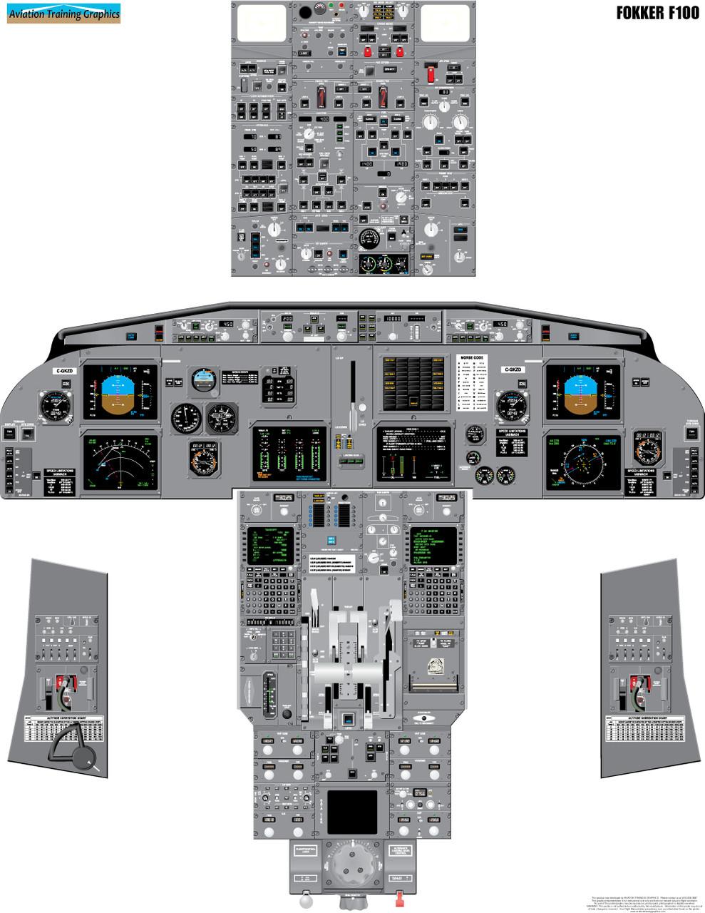 Fokker 100 Poster