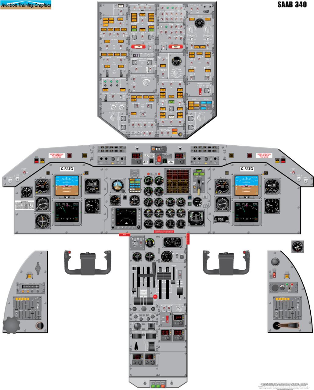 Saab 340 Poster