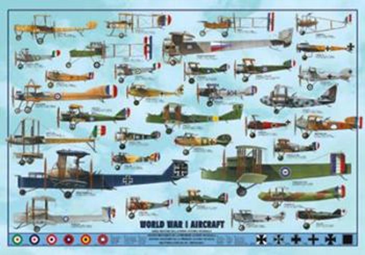 World War I Aircraft Poster