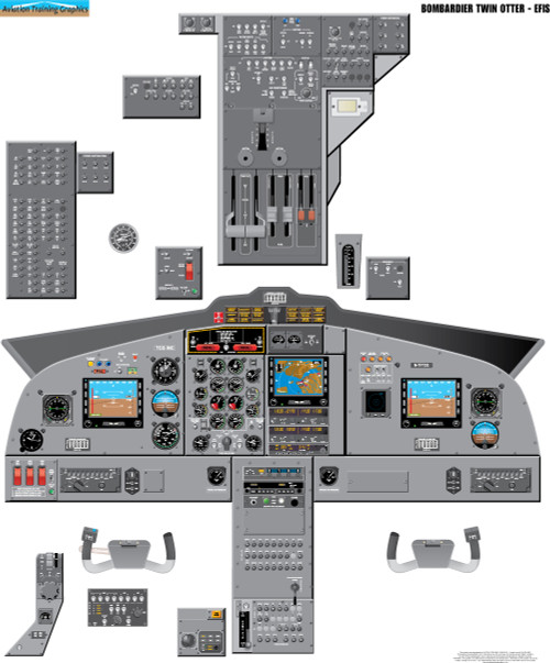 Twin Otter EFIS Poster