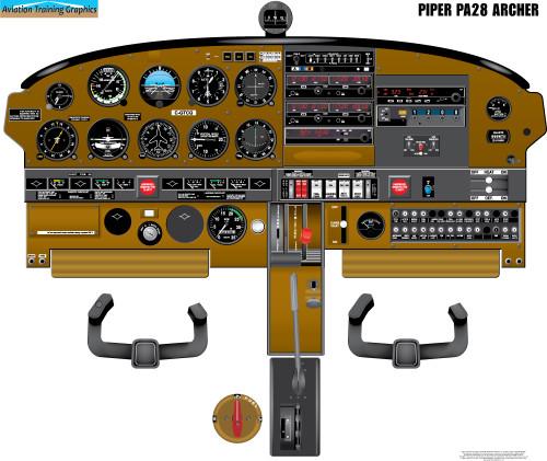 Piper PA28 Archer Poster