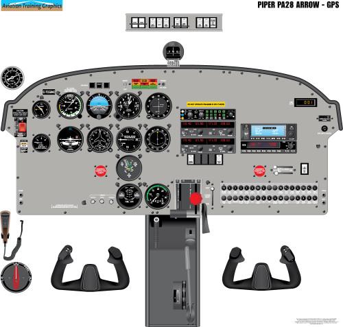 Piper PA28 Archer (GPS) Poster