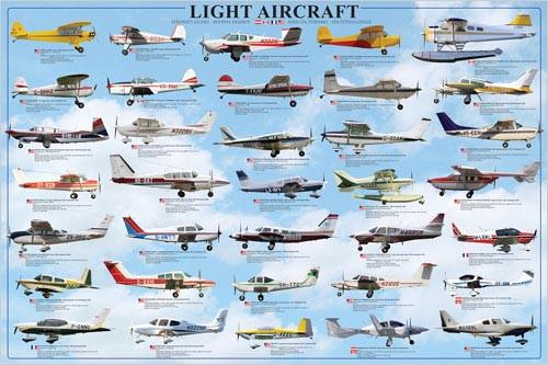 Light Aircraft Poster