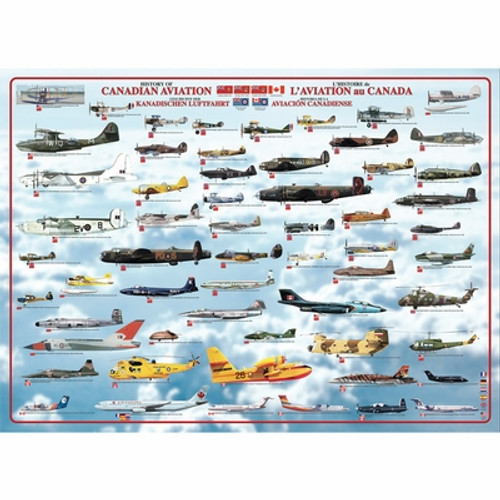 History of Canadian Aviation Poster