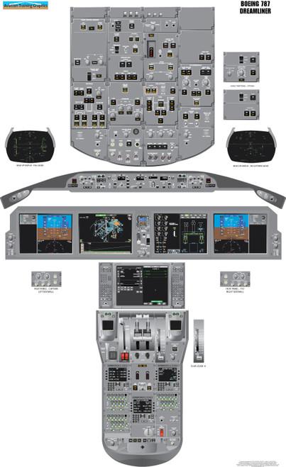 Boeing 787 Dreamliner Poster