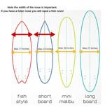 Surfboard Widths
