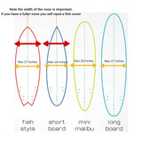 Surfboard Cover Width