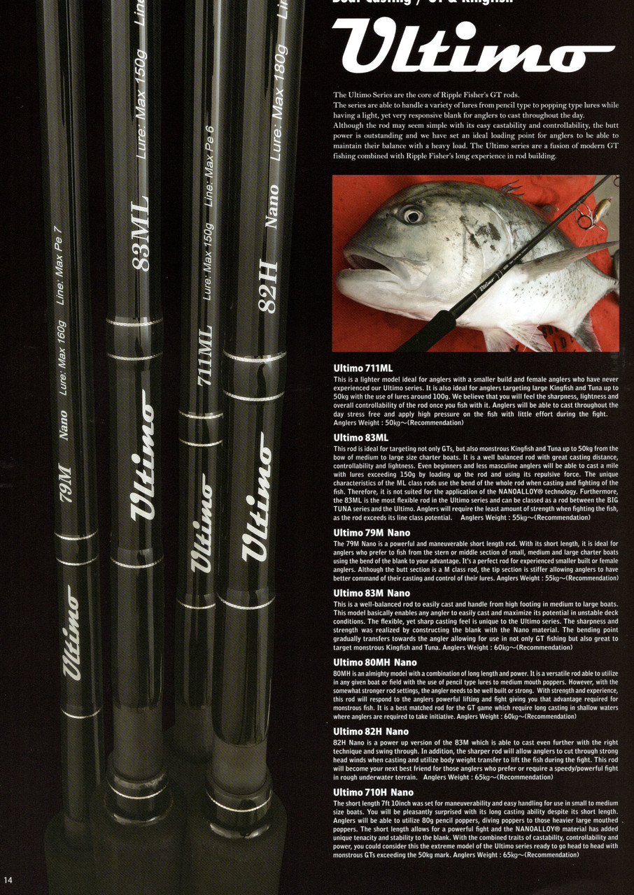 Ripplefisher Nano Alloy Ultimo Series of Boat Casting (Popping rods) GT Focused