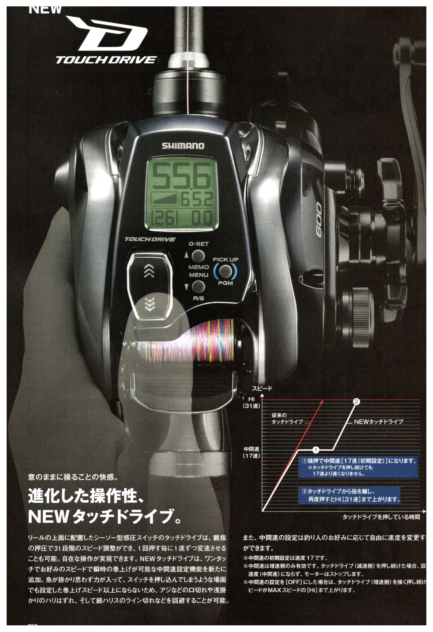 shimano-gigamax-electric07.jpg
