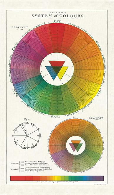 Color Wheel Tea Towel