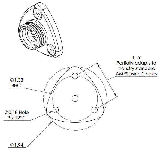 PED5 Mounting Dimensions Partial AMPS Compatible