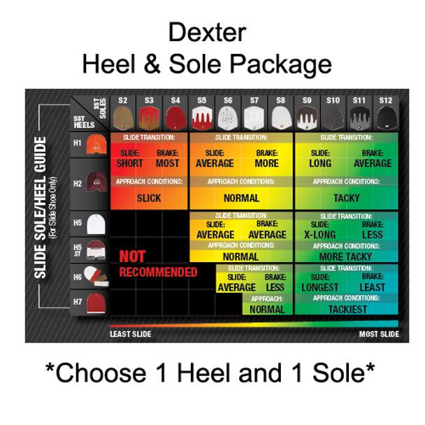 Dexter Heel and Sole Package