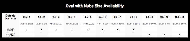 Vise Oval with Nubs Bowling Inserts - Sizing Chart