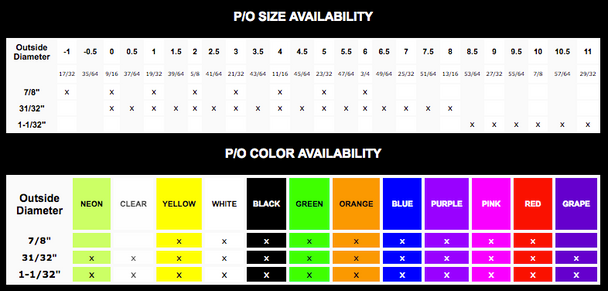 Vise Power Lift & Oval Inserts - Size and Color chart