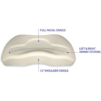 "SLEEPRIGHT MEDIUM SIDE SLEEPING PILLOW, 24""X12""X4"", MEMORY FOAM"