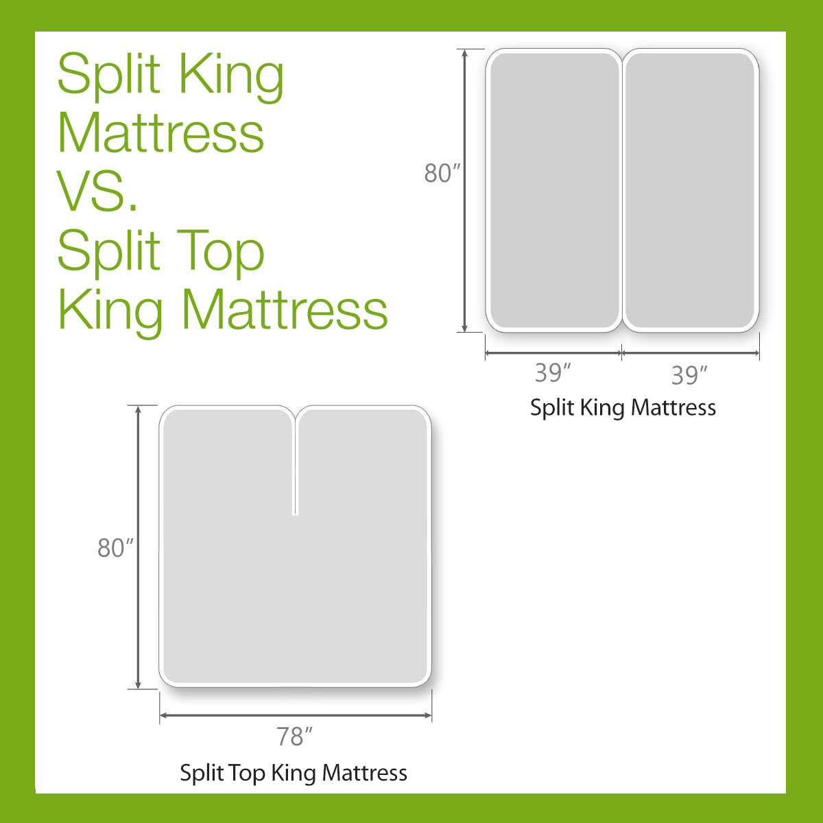 top-split-king-mattress-vs-split-king.jpg