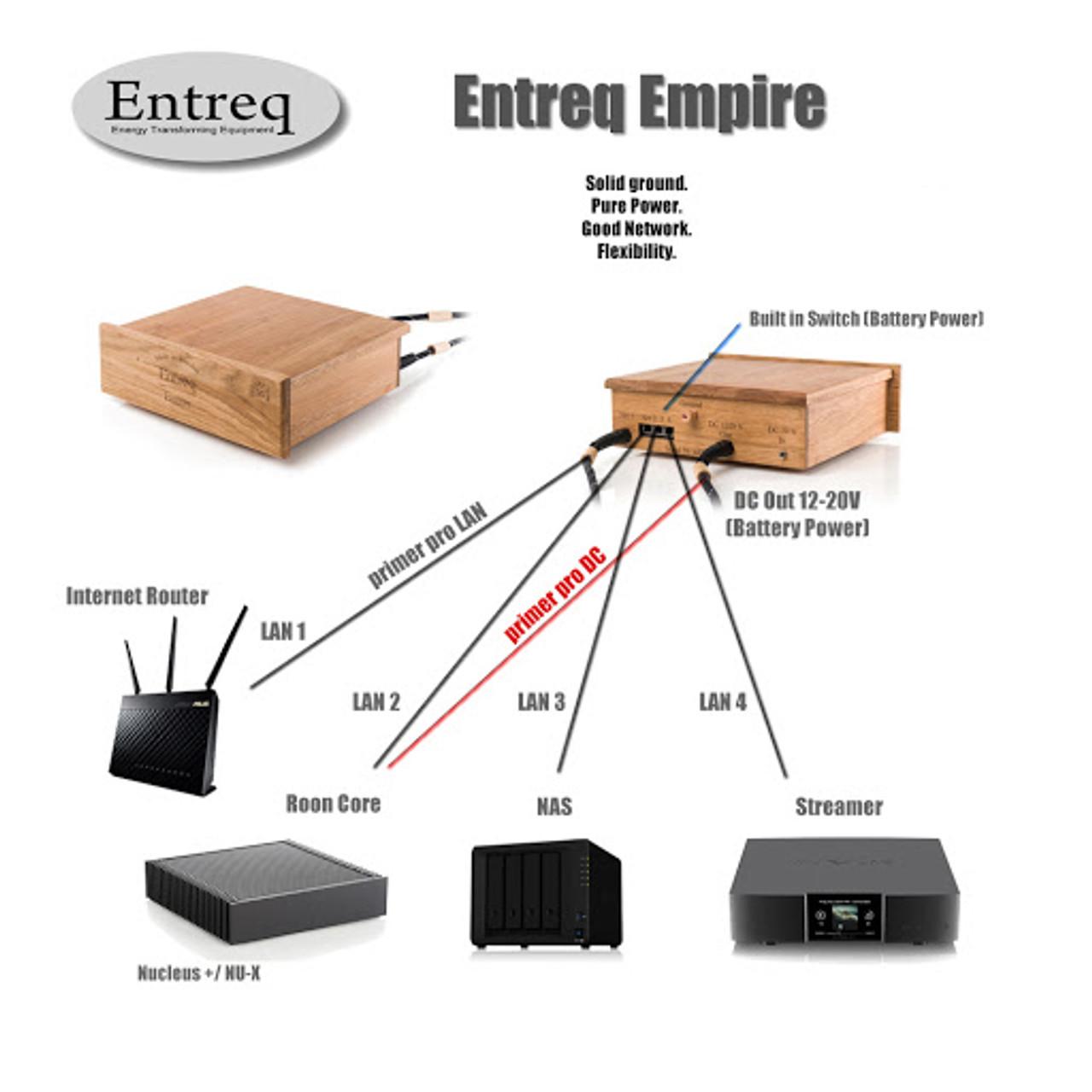 Entreq Empire Primer Pro