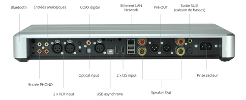 Micromega M-One M100 integrated amplifier