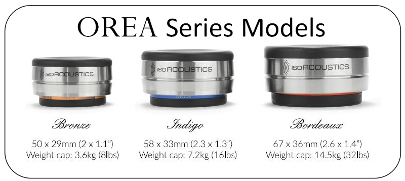 orea-series-models.jpg