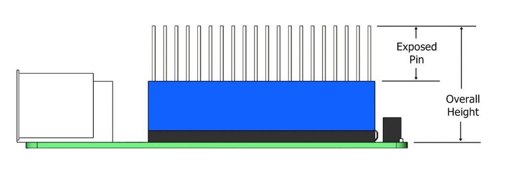 GPIO Stacking Header Diagram