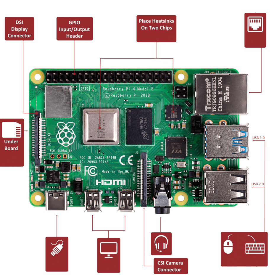 raspberry-pi-4-diagram.png