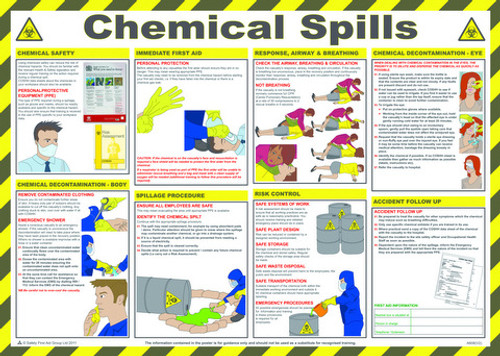 Chemical Spills Poster (590 x 420mm)