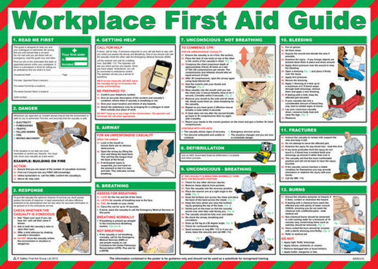 Workplace Safety Poster (84 x 59cm)