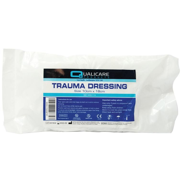 Low Cost Trauma Dressings