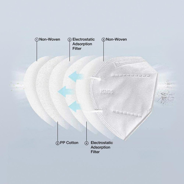 KN95 respirator face mask. Manufactures in an CE and FDA