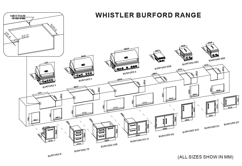 Whistler Burford Cut-Out Dimensions