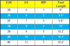 Jutti Size Chart
