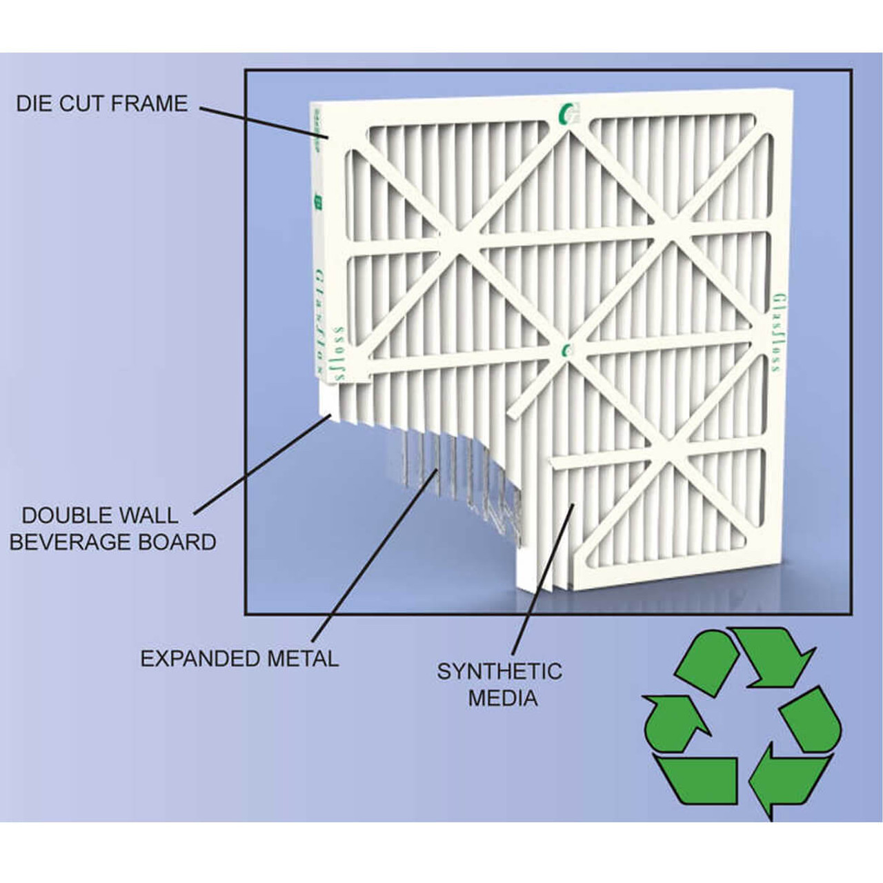 Furnace Air Filter - AC or HVAC Pleated Air Filter Made In The USA For Home or Office Pack of 4 Glasfloss 14x20x2-2 Inch MERV 13 -