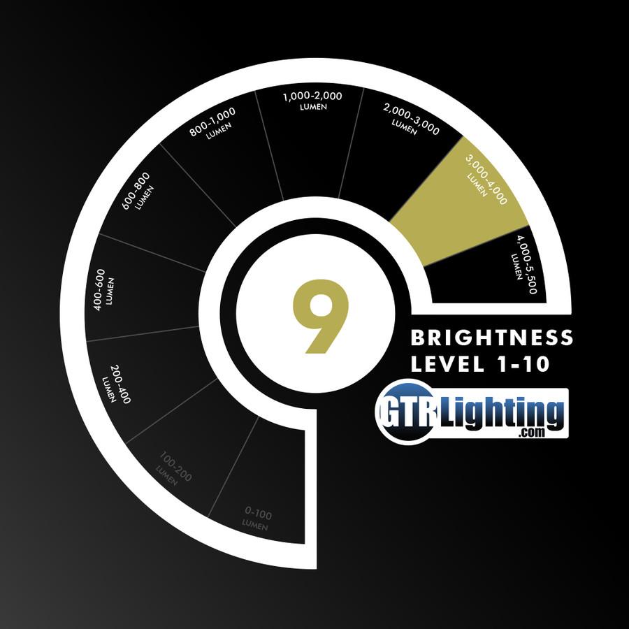 GTR Lighting Ultra Series LED Headlight Bulbs - H8 / H9 / H11 - 3rd Generation