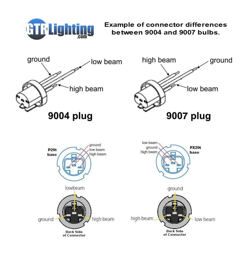 dual beam bulb style wire configuration guide gtr lighting 3-pin mic wiring  diagram 9004 bulb wiring plug