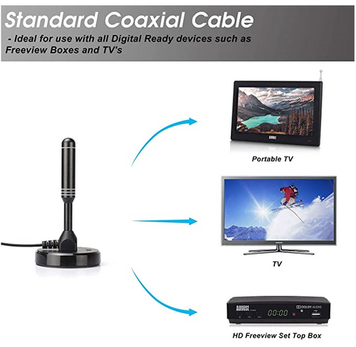 August DTA240 - High Gain Freeview TV Aerial